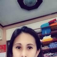 glecyr299578's profile photo