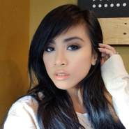 smikkya's profile photo