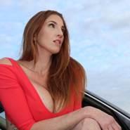 ivy6002's profile photo