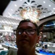 ideaa15's profile photo