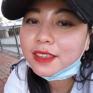 endanga515015's profile photo