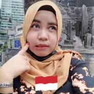 trias63's profile photo