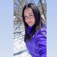ceciliabollore's profile photo