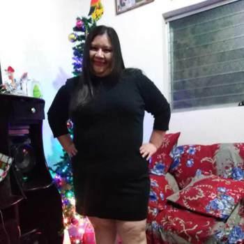 delmyy513410_Francisco Morazan_Single_Female