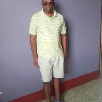deani90_Kingston_Single_Male