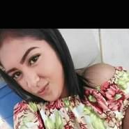 adrianaa782318's profile photo