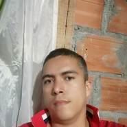 mitoy69's profile photo