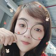 nhung794877's profile photo