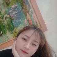 bunsi83's profile photo