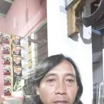 riyadi394502_Kalimantan Tengah_Single_Male