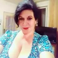 hafidar482408's profile photo