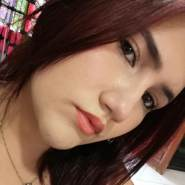 milagrosa869265's profile photo