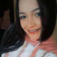 meyua62's profile photo