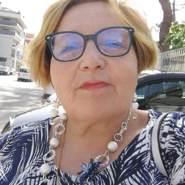 brigidaa377734's profile photo