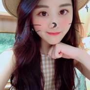 link076's profile photo