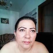 dadsin's profile photo