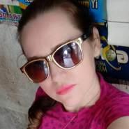 yenny81's profile photo