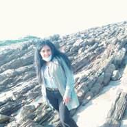 nassimah903281's profile photo