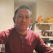 maximol635474's profile photo