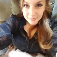 graziaancona's profile photo