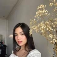 heaven299851's profile photo