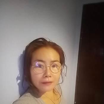 userhpe31_Krung Thep Maha Nakhon_Single_Female