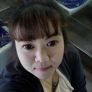 pppp2333's profile photo