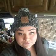 u0iw1o5n490's profile photo