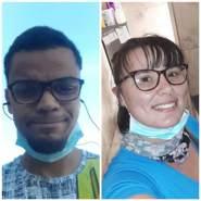 geromej197667's profile photo