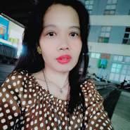 reni808's profile photo