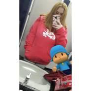 chioo61's profile photo