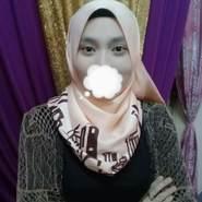 hantup613381's profile photo
