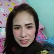 sureeratk6's profile photo