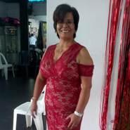 amparor204104's profile photo
