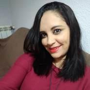 ciceras332566's profile photo