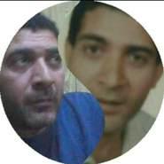 hmd54079's profile photo