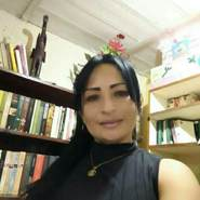 leidy259700's profile photo