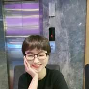 hungn381763's profile photo