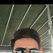 nguyenh880424's profile photo