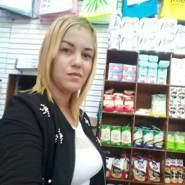 yohanag876412's profile photo