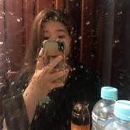 nhuy609's profile photo