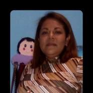 yaneth736309's profile photo