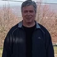 giorgoszio's profile photo