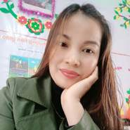 hahuong239372's profile photo
