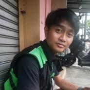 pipinge790606's profile photo