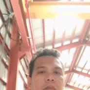 rexu293's profile photo