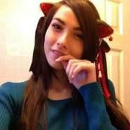 alisha524646's profile photo