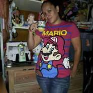 nellyr713849's profile photo