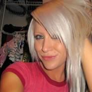 lores91's profile photo