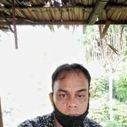 azharia572250's profile photo